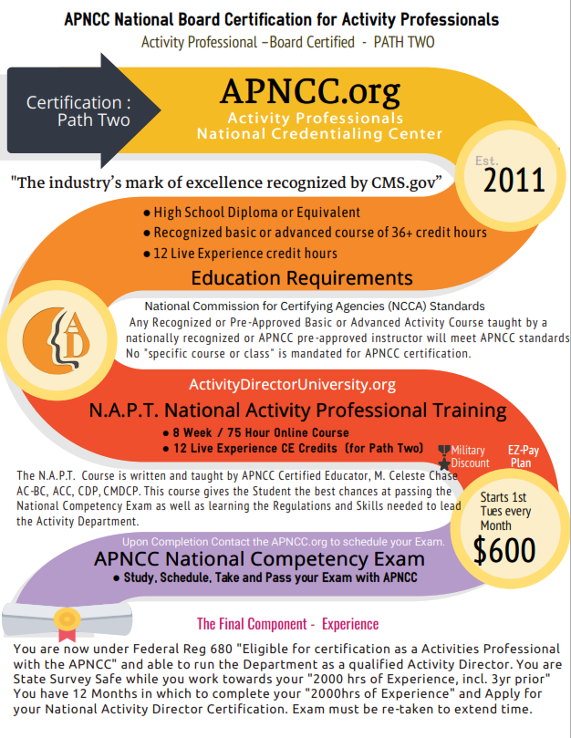 APNCC Path to National Certification